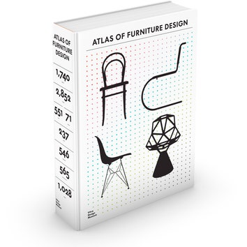 Атлас мебельного дизайна от Vitra