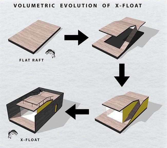 XFloat            Admagazine