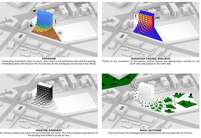 Parametric Steps          Admagazine