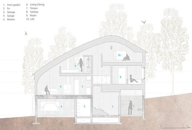 Hiroshi Horio Architects  Admagazine
